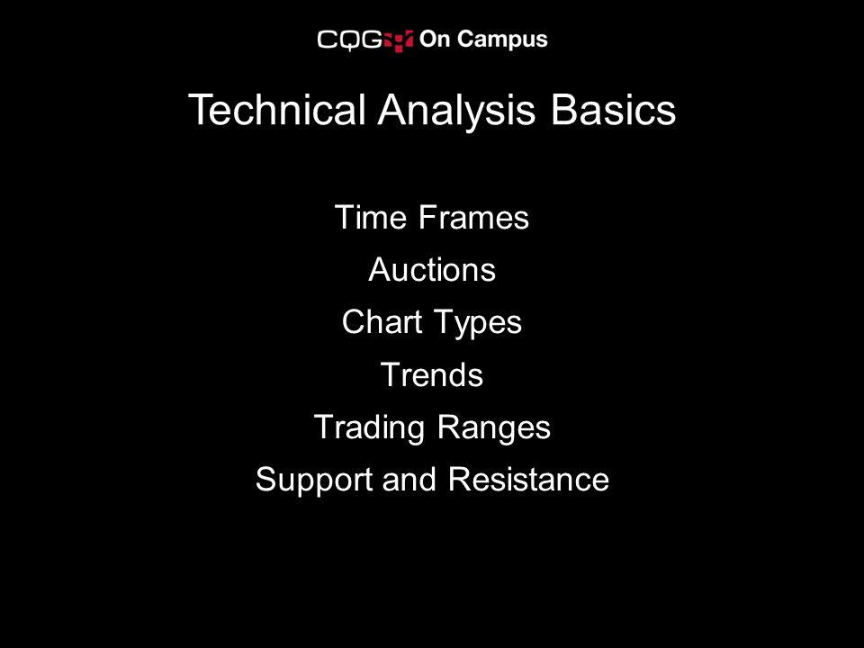 Technical Analysis Basics