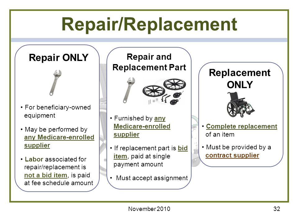 Repair and Replacement Part