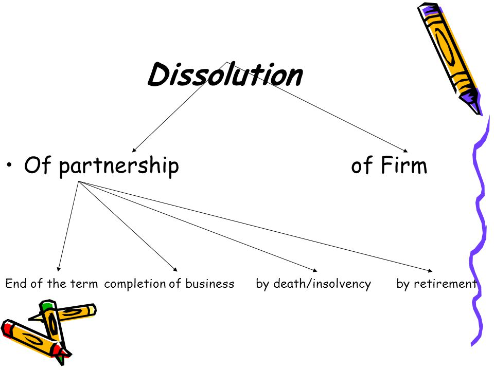 Dissolution Of partnership of Firm