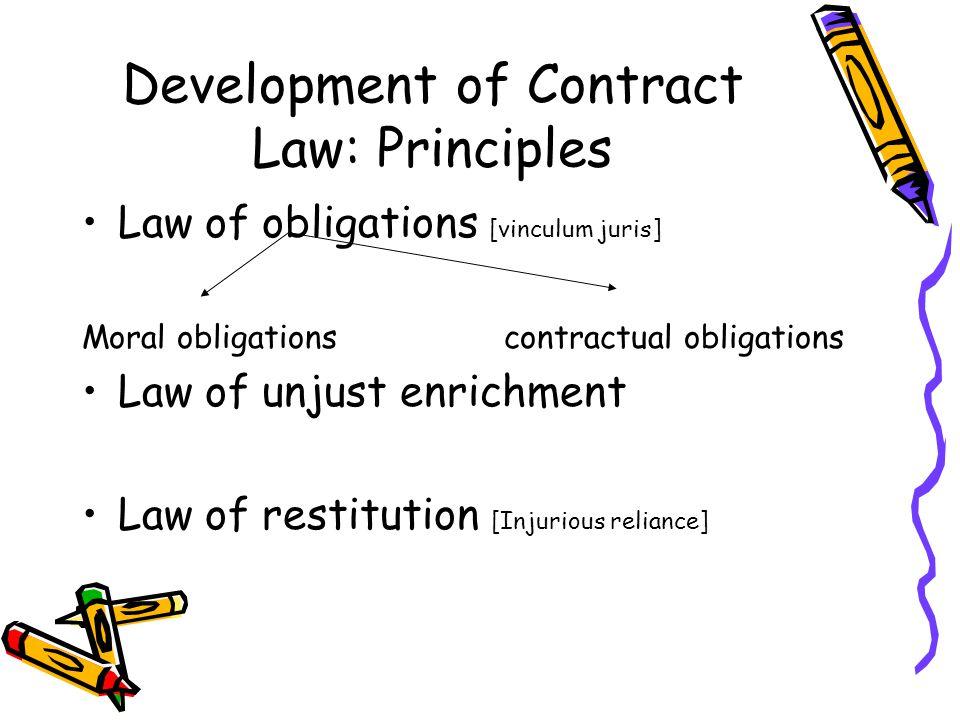 Development of Contract Law: Principles