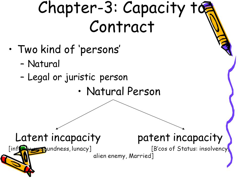 Chapter-3: Capacity to Contract
