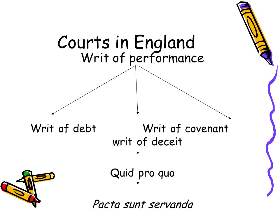 Writ of debt Writ of covenant writ of deceit