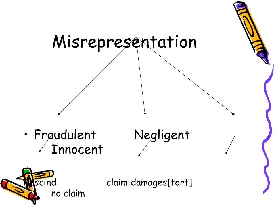 Misrepresentation Fraudulent Negligent Innocent