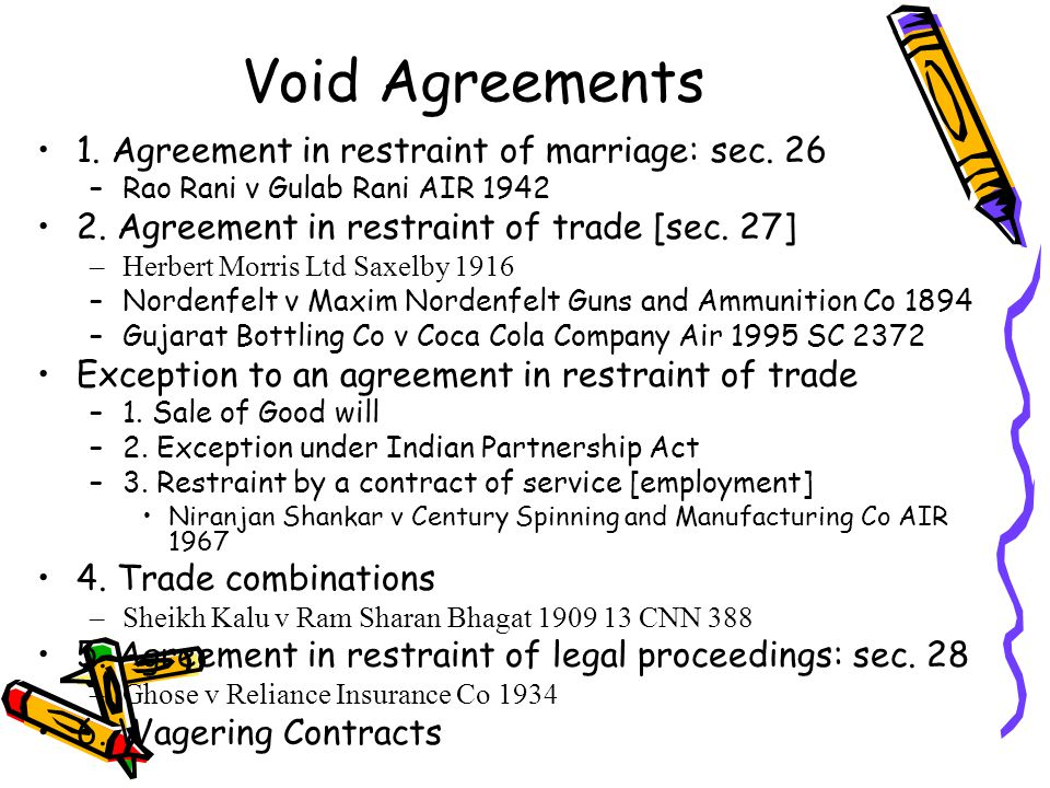 Void Agreements 1. Agreement in restraint of marriage: sec. 26