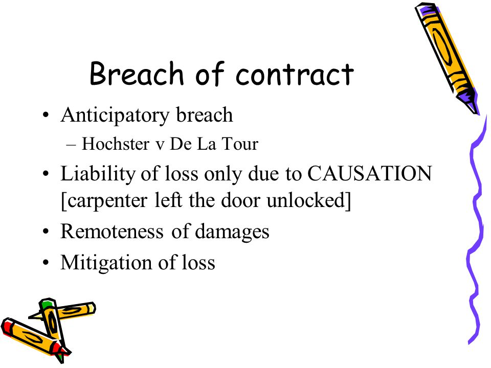 Breach of contract Anticipatory breach