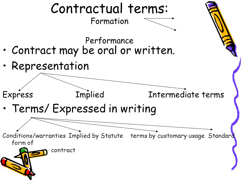 Contractual terms: Formation Performance