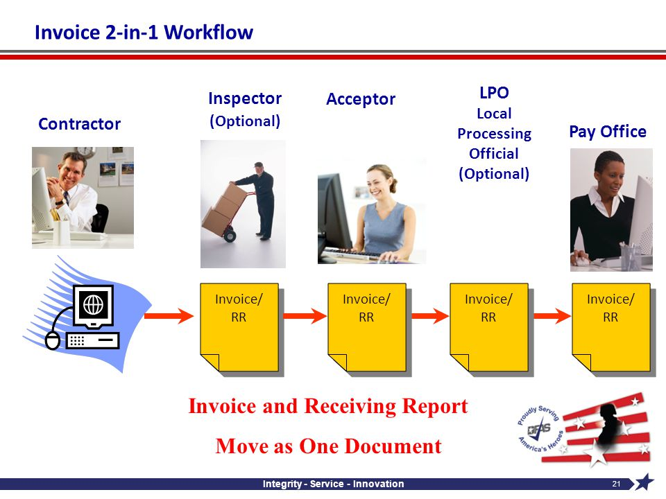 Invoice and Receiving Report Integrity - Service - Innovation