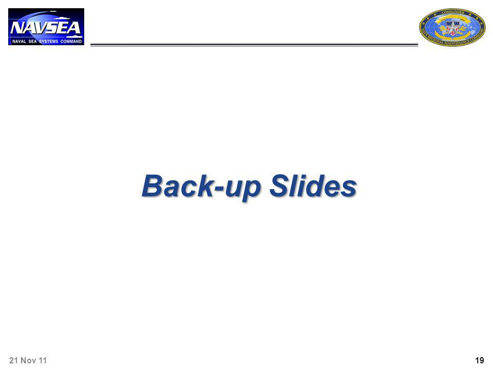 Back-up Slides 21 Nov 11