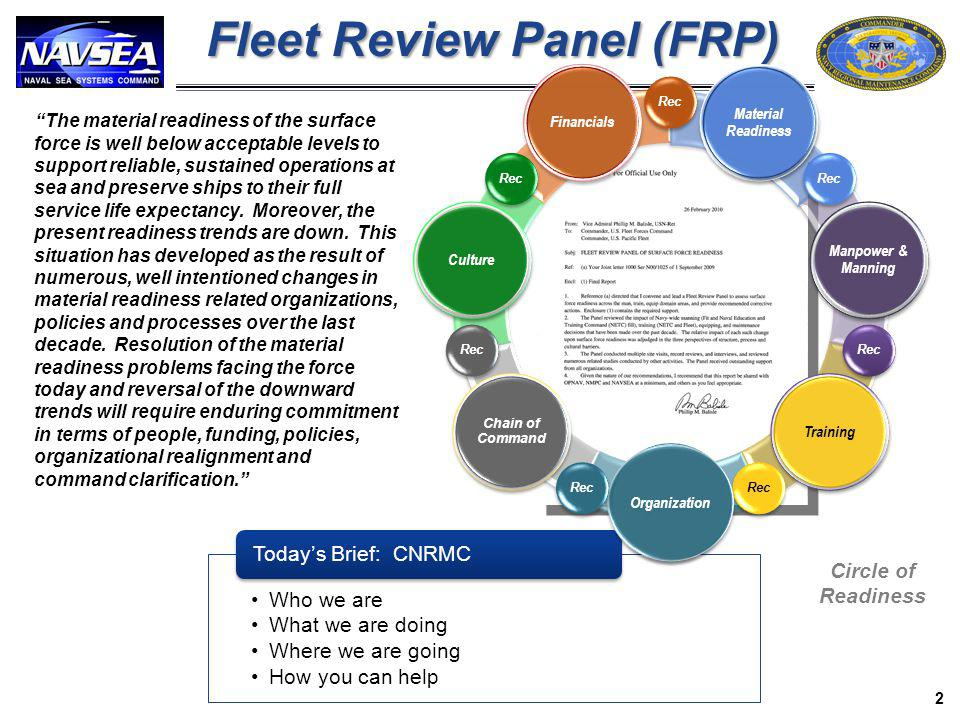 Fleet Review Panel (FRP)