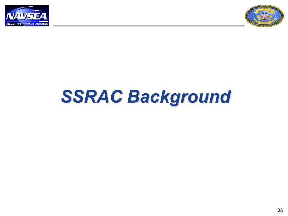 SSRAC Background