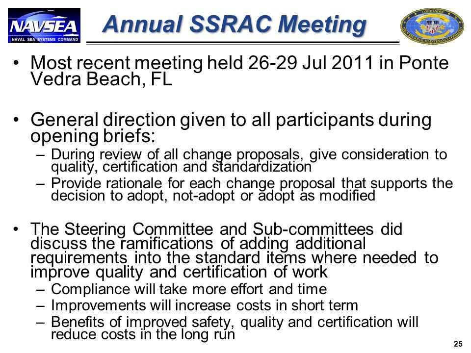 Annual SSRAC Meeting Most recent meeting held 26-29 Jul 2011 in Ponte Vedra Beach, FL.