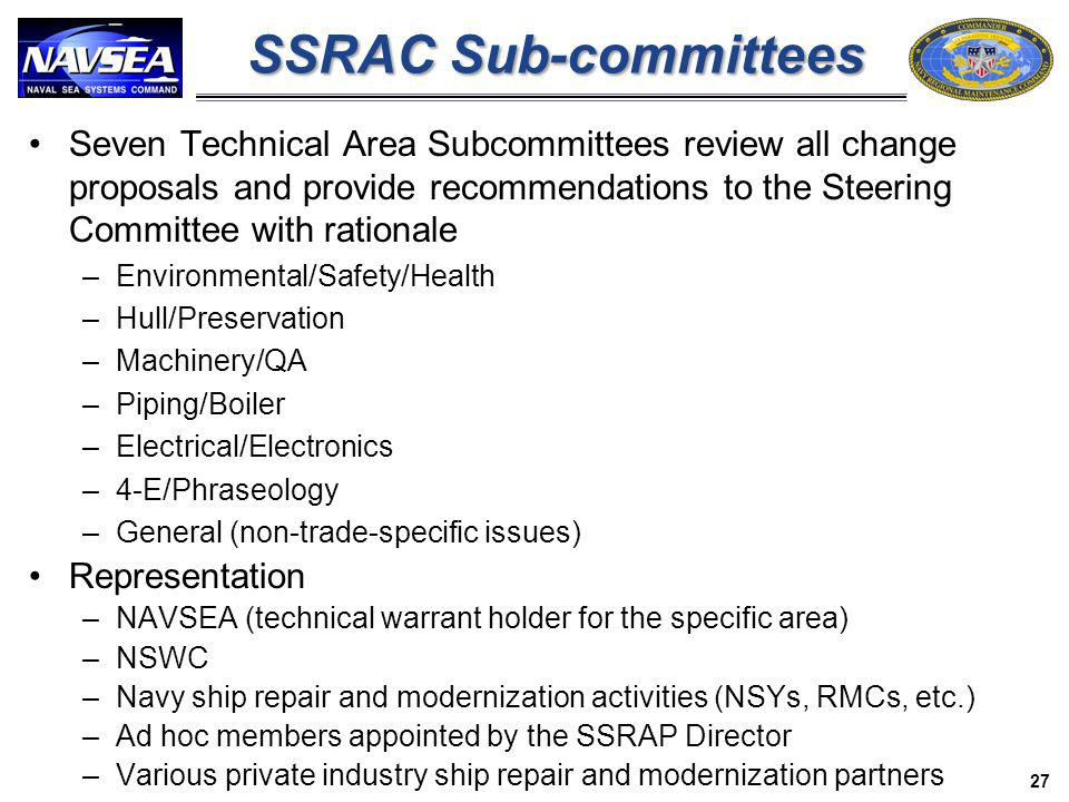 SSRAC Sub-committees