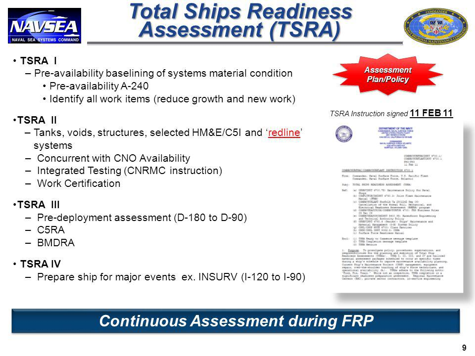 Total Ships Readiness Assessment (TSRA)
