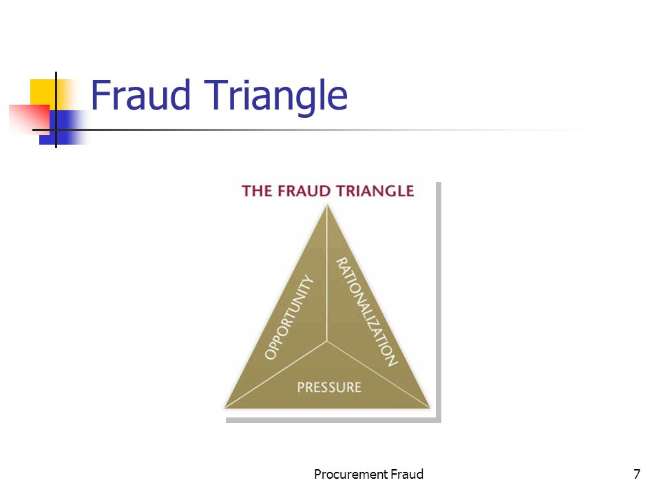Fraud Triangle Procurement Fraud