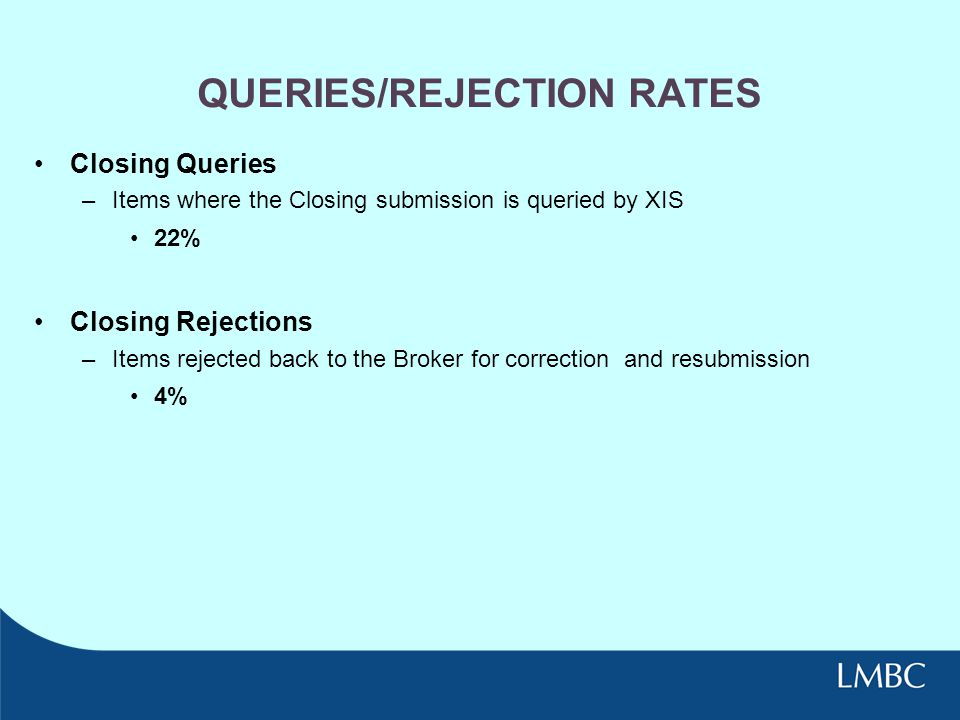 QUERIES/REJECTION RATES