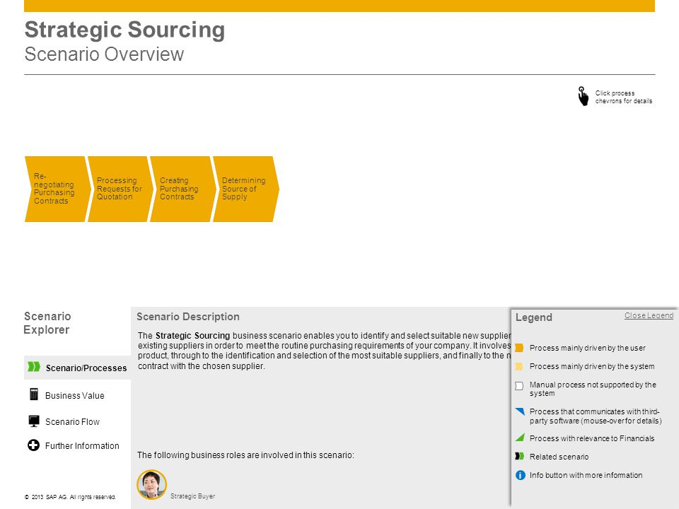 Strategic Sourcing Scenario Overview