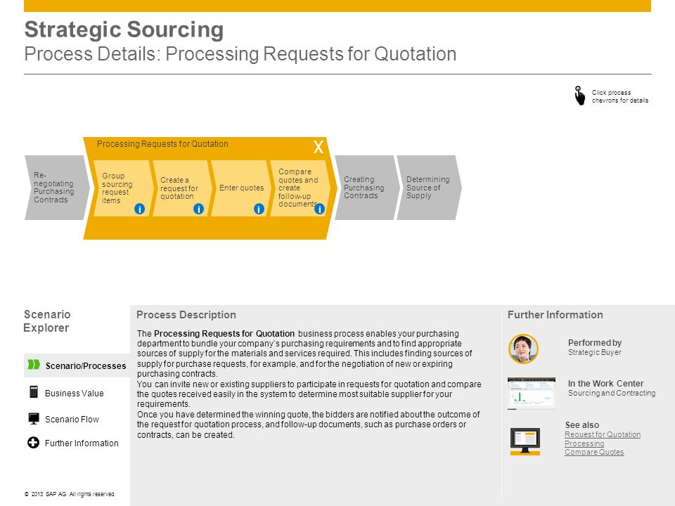 Strategic Sourcing Process Details: Processing Requests for Quotation
