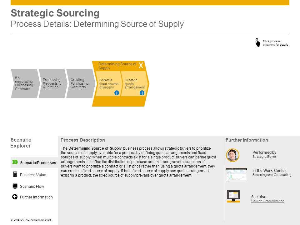 Strategic Sourcing Process Details: Determining Source of Supply