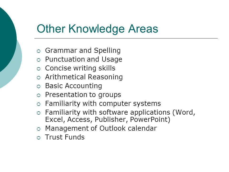 Other Knowledge Areas Grammar and Spelling Punctuation and Usage
