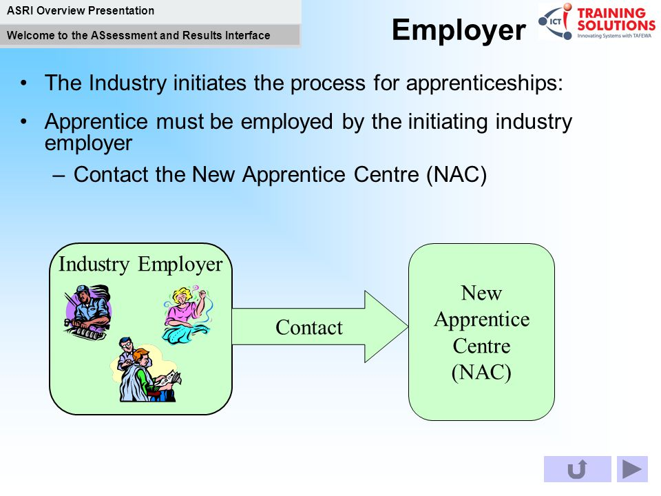 Employer The Industry initiates the process for apprenticeships: