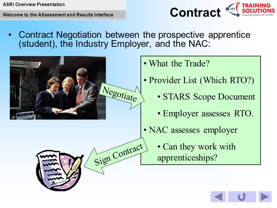 Contract Contract Negotiation between the prospective apprentice (student), the Industry Employer, and the NAC: