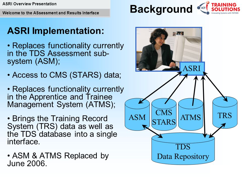Background ASRI Implementation: