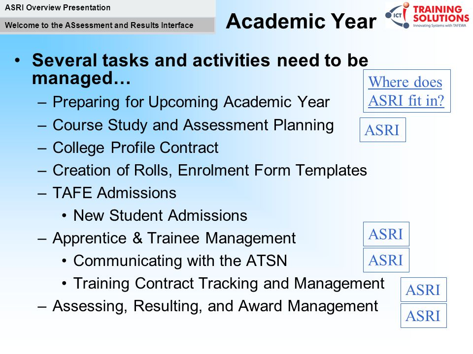 Academic Year Several tasks and activities need to be managed…