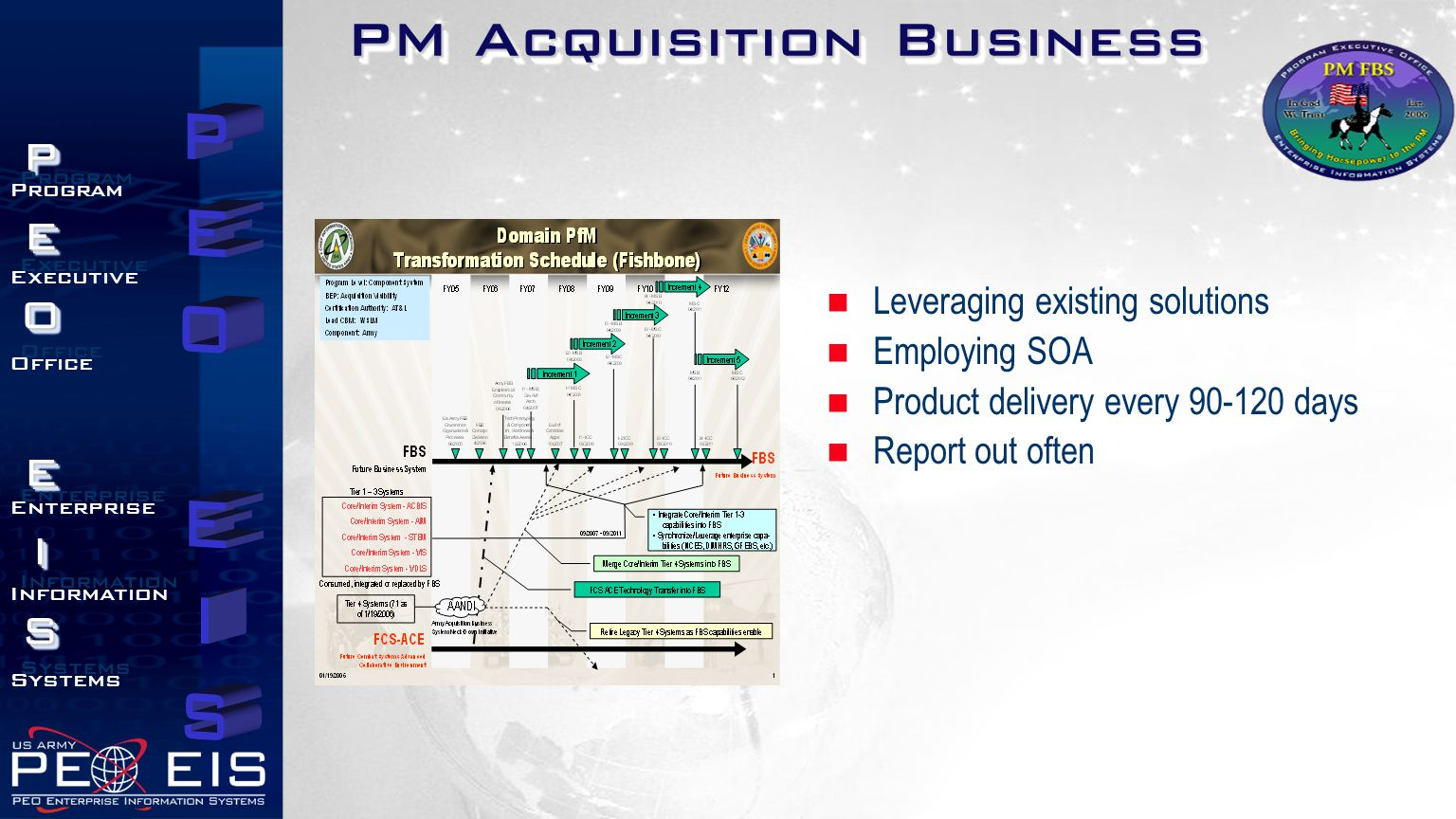 PM Acquisition Business