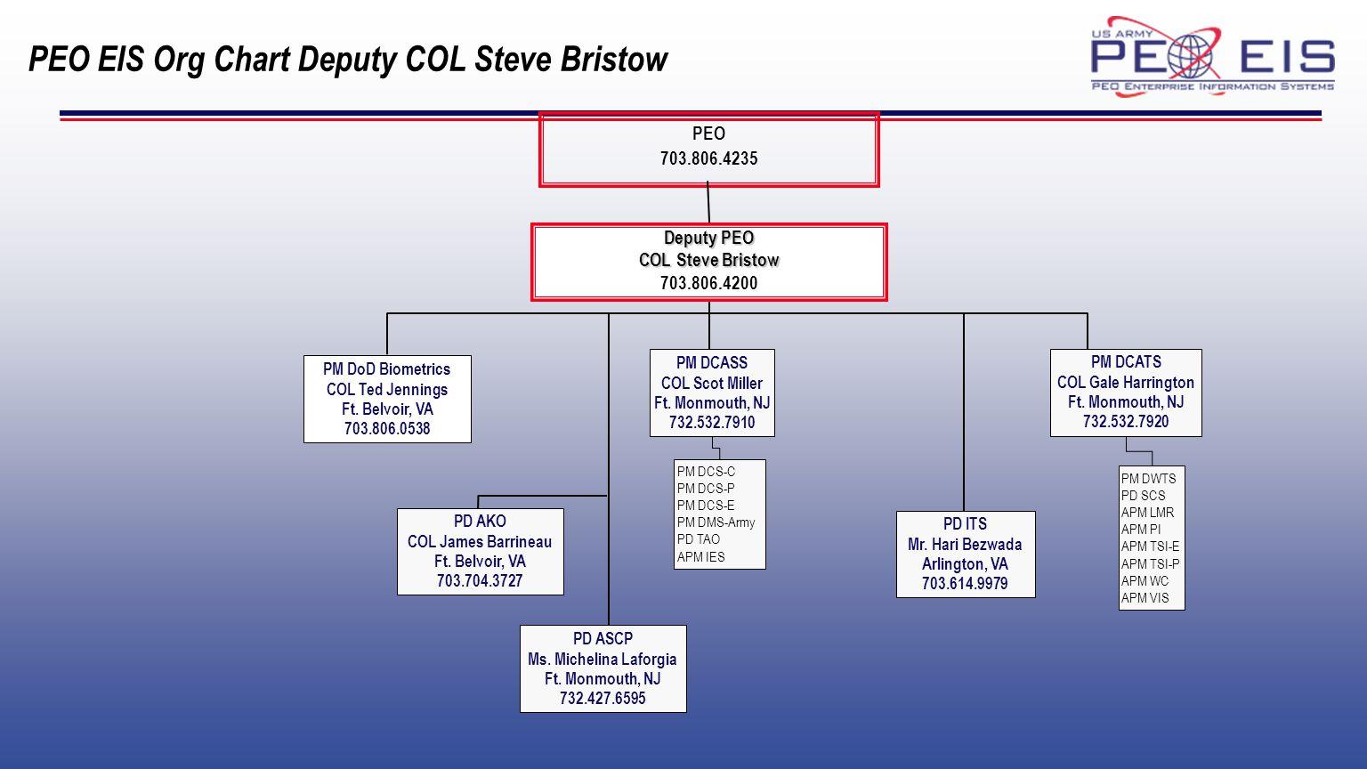 PEO EIS Org Chart Deputy COL Steve Bristow