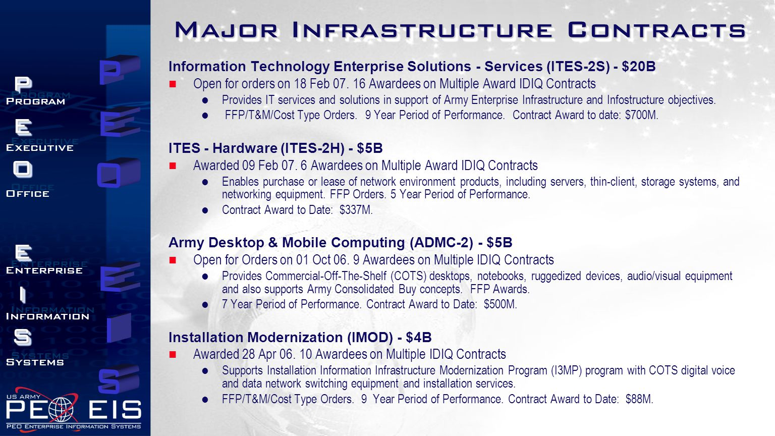 Major Infrastructure Contracts