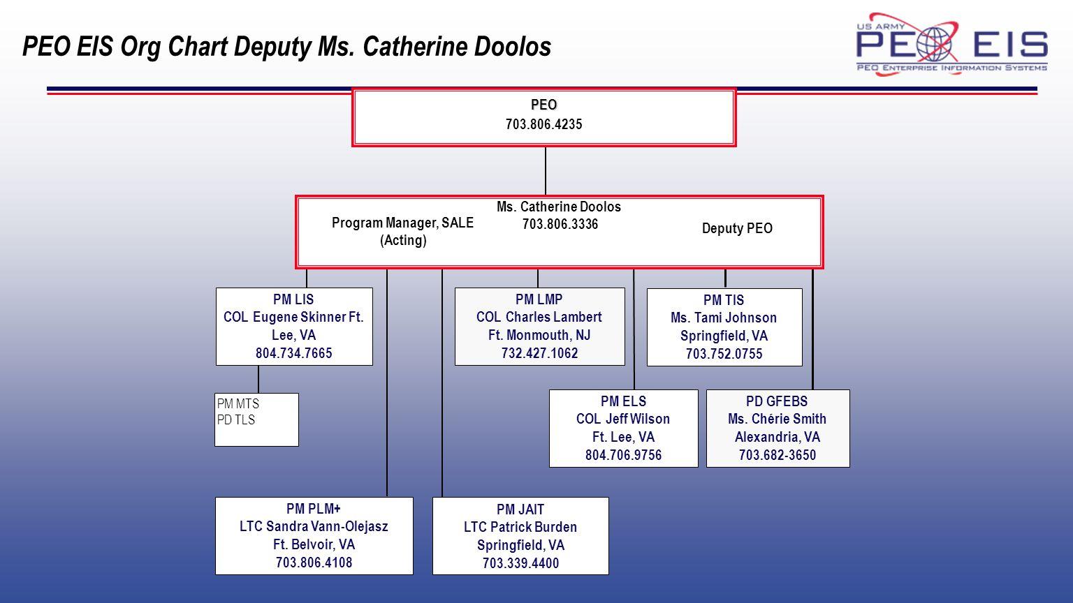 PEO EIS Org Chart Deputy Ms. Catherine Doolos