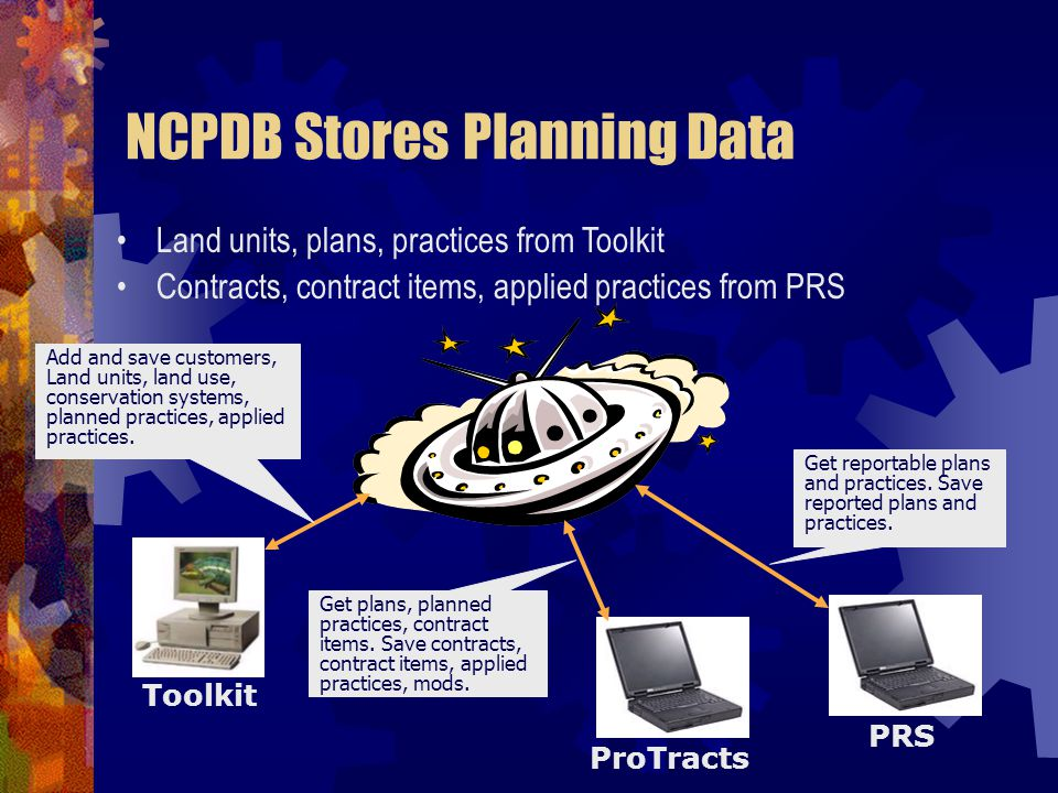 NCPDB Stores Planning Data