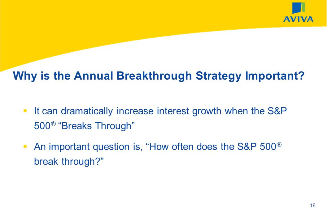 Why is the Annual Breakthrough Strategy Important