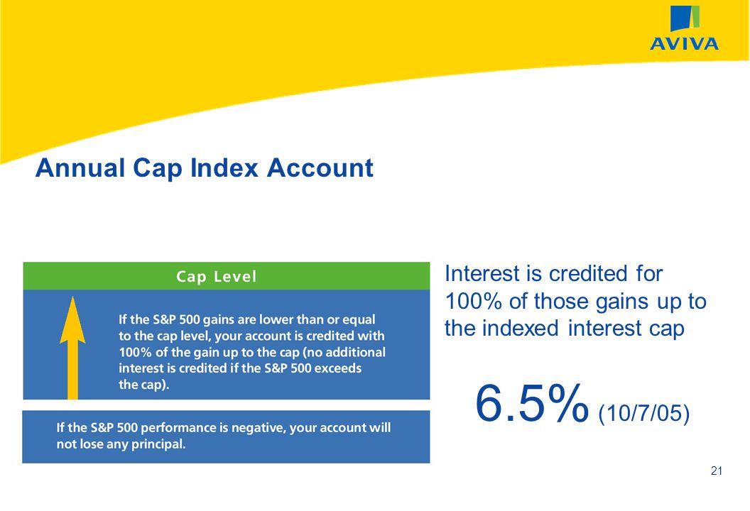 Annual Cap Index Account