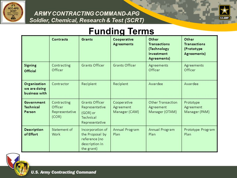 Funding Terms Contracts Grants Cooperative Agreements