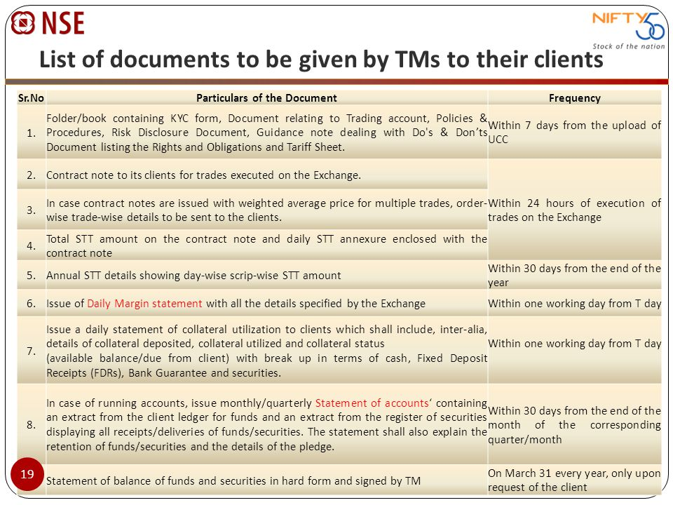 List of documents to be given by TMs to their clients