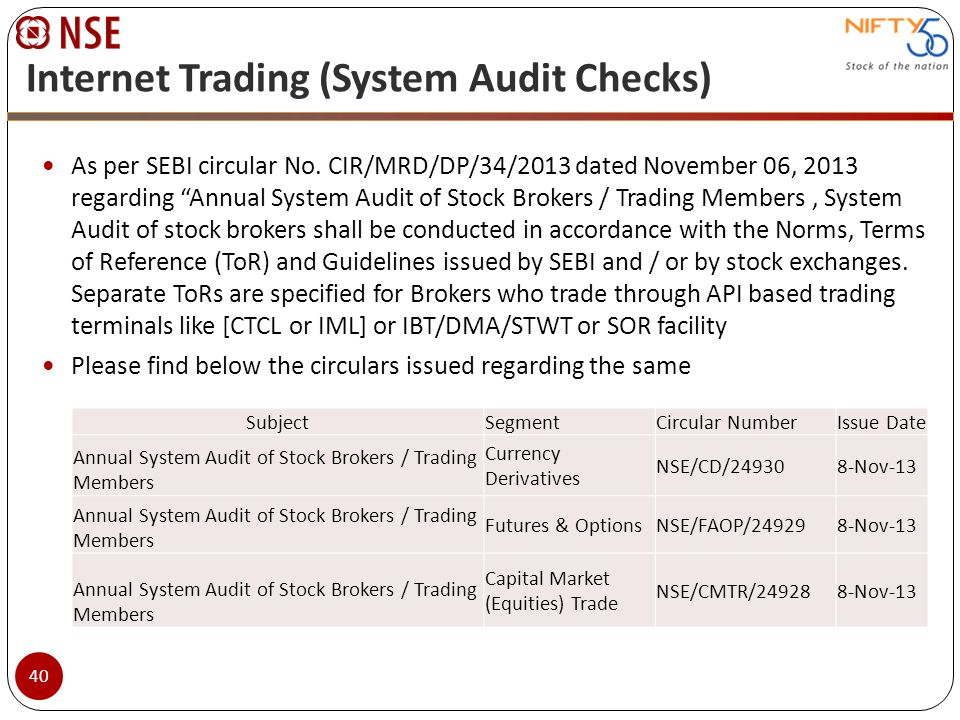 Internet Trading (System Audit Checks)