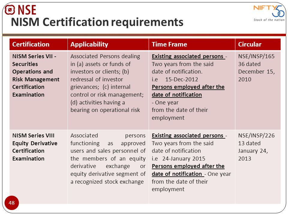 NISM Certification requirements
