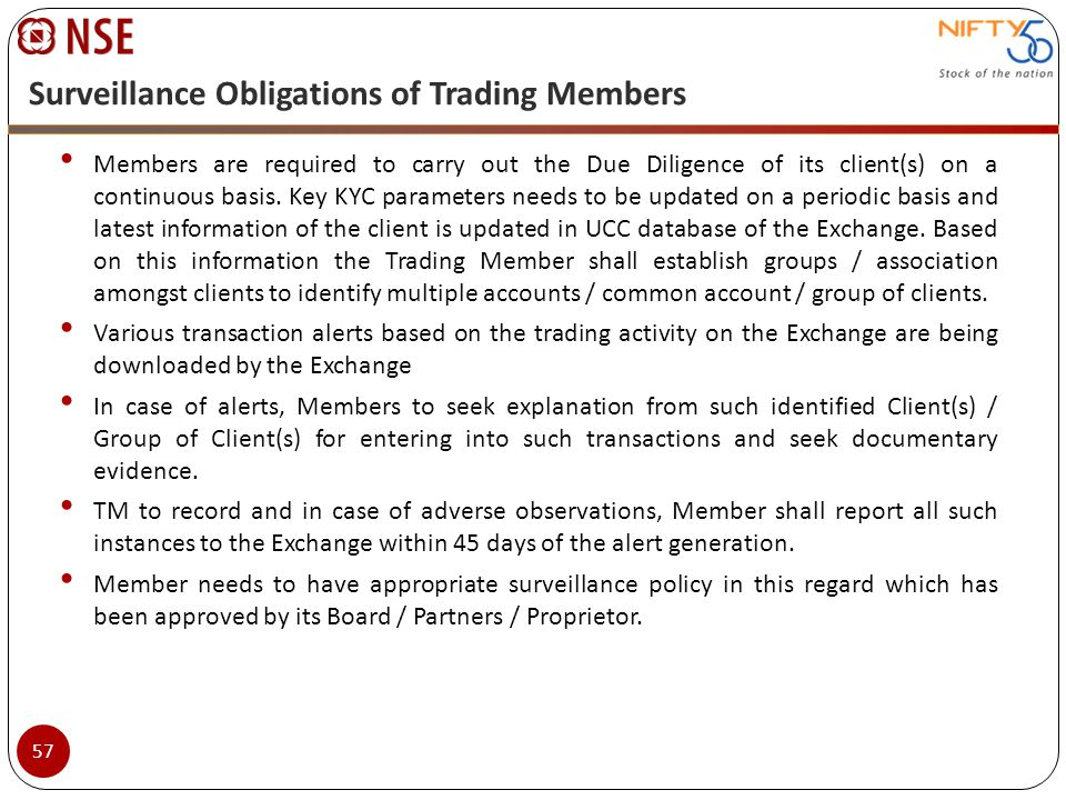 Surveillance Obligations of Trading Members
