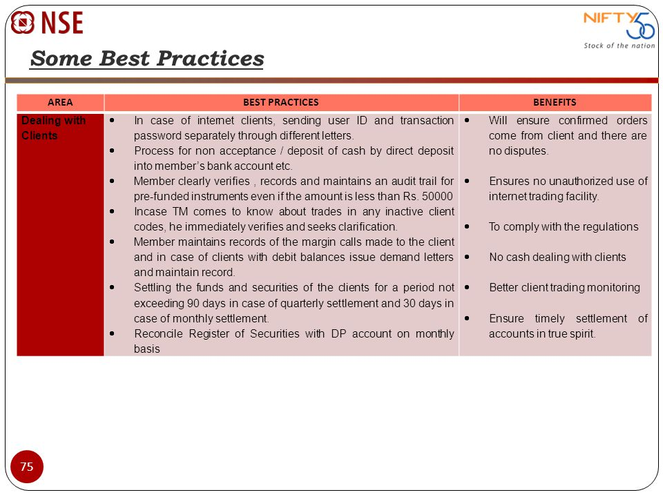 Some Best Practices AREA BEST PRACTICES BENEFITS Dealing with Clients