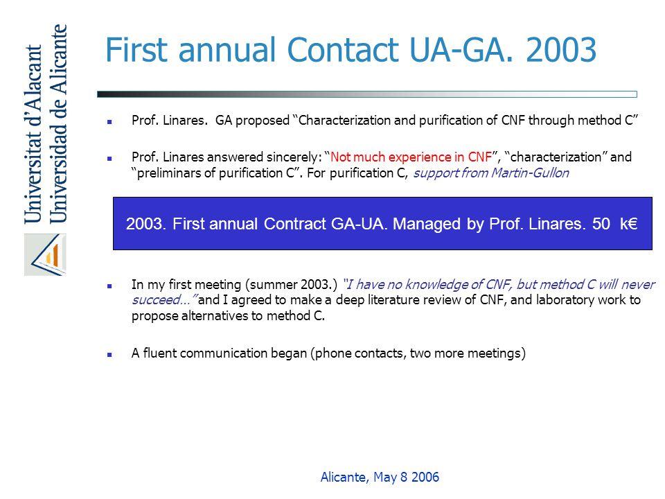 First annual Contact UA-GA. 2003