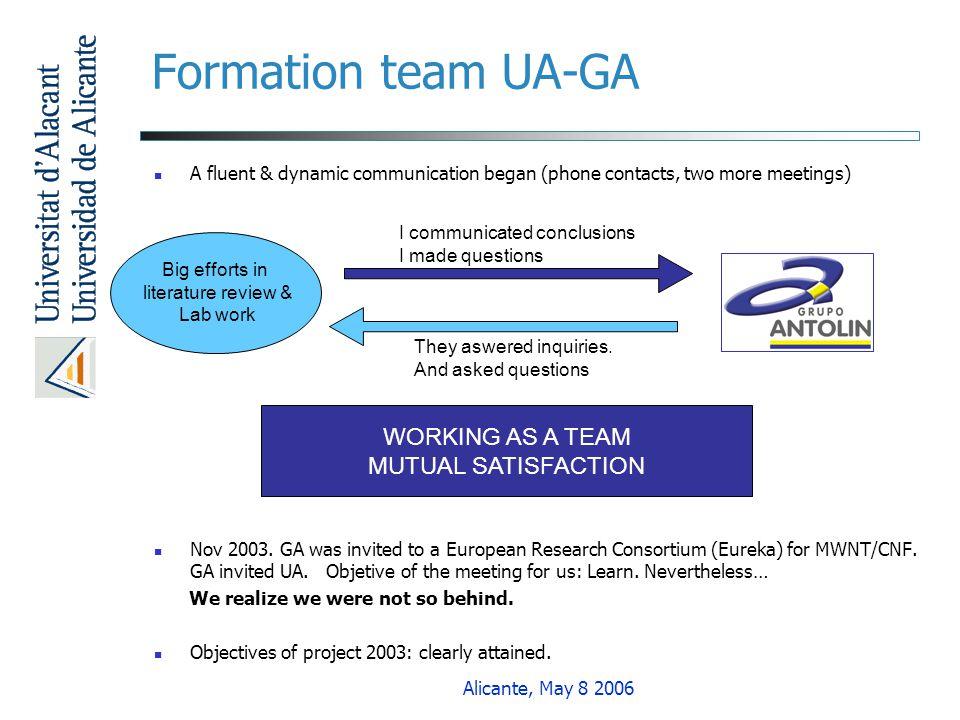 Formation team UA-GA WORKING AS A TEAM MUTUAL SATISFACTION