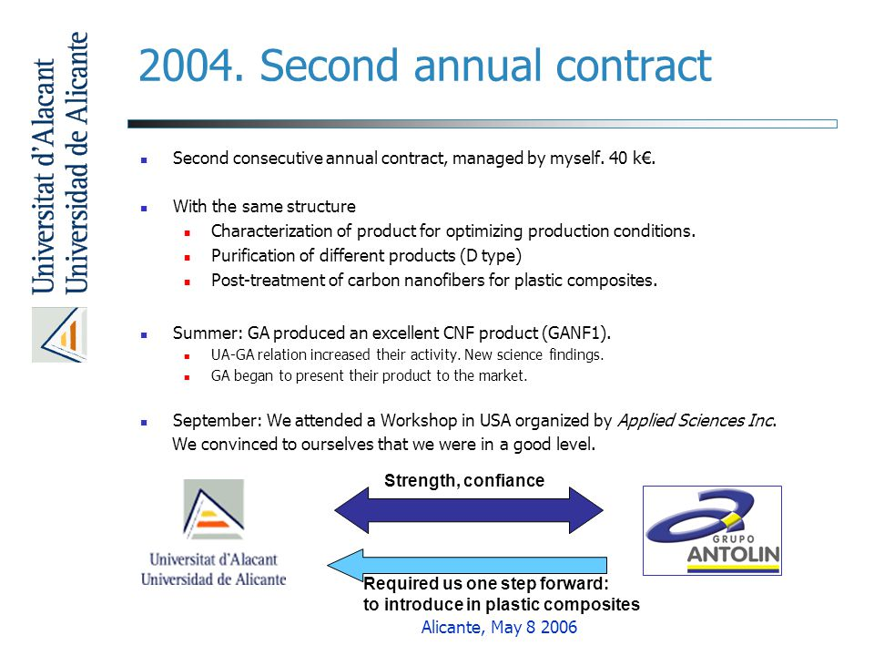 2004. Second annual contract