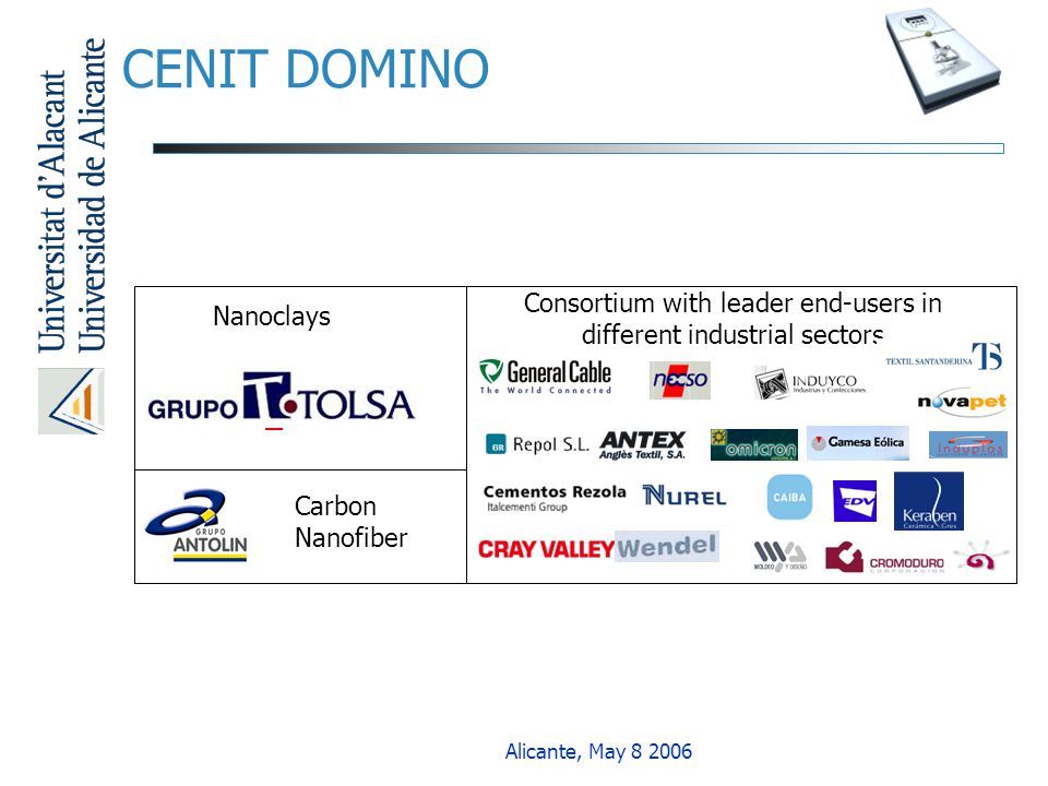 Consortium with leader end-users in different industrial sectors