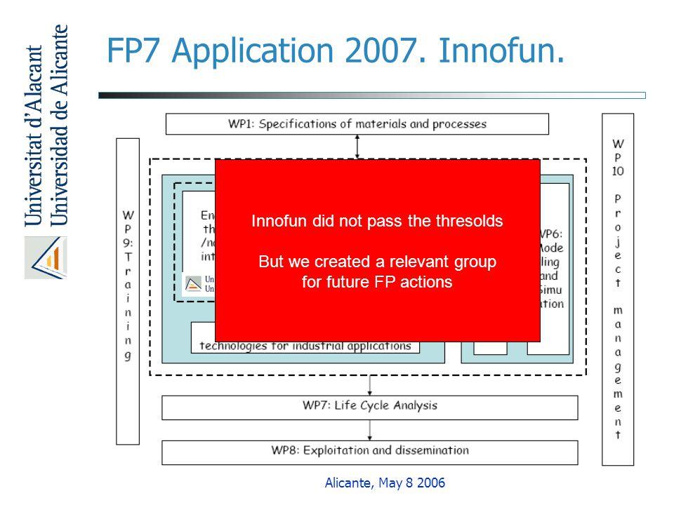 FP7 Application 2007. Innofun.