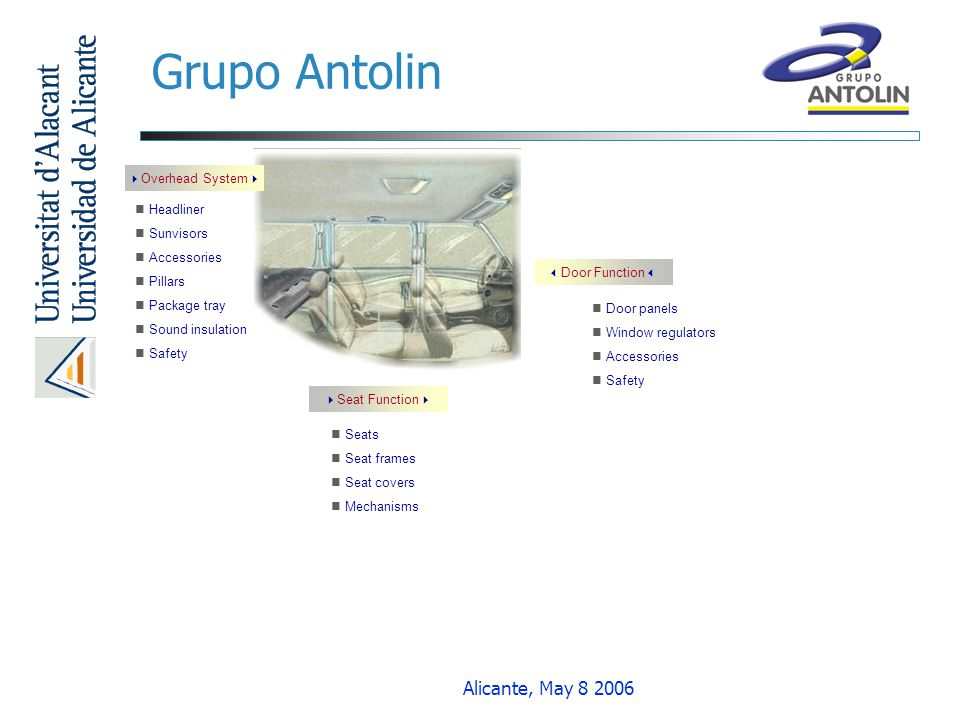Grupo Antolin Alicante, May 8 2006 Overhead System  Headliner