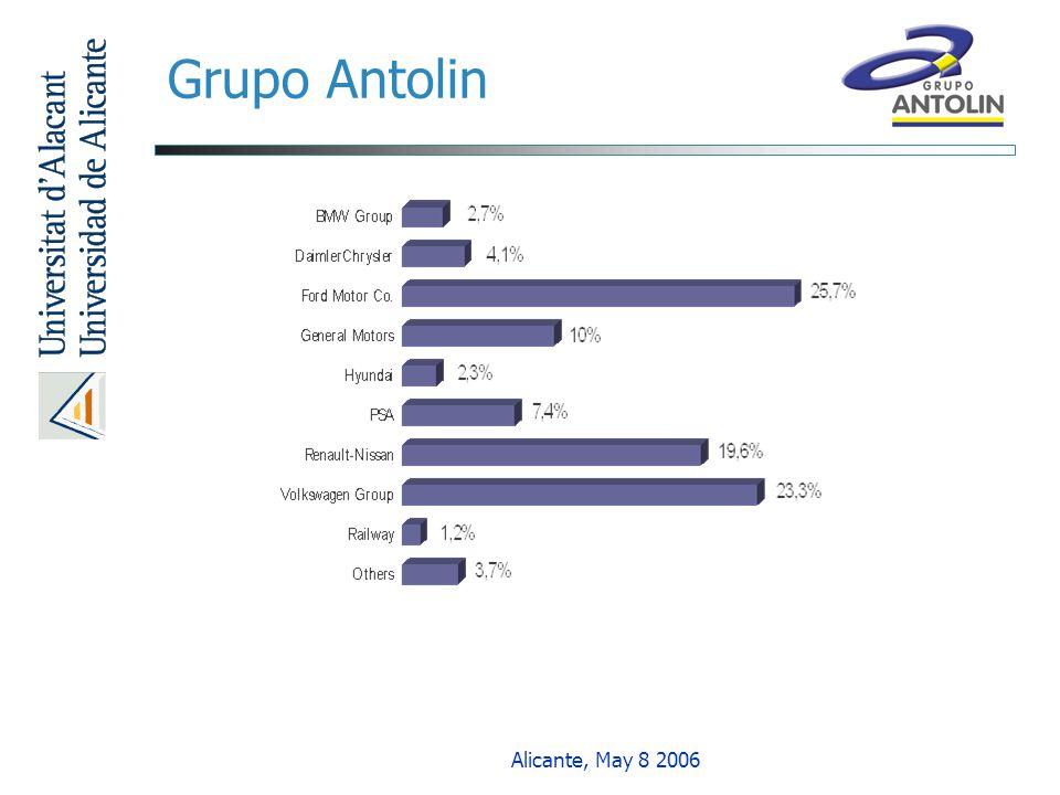 Grupo Antolin Alicante, May 8 2006