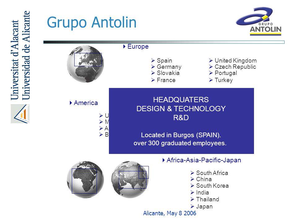 Grupo Antolin HEADQUATERS DESIGN & TECHNOLOGY R&D America