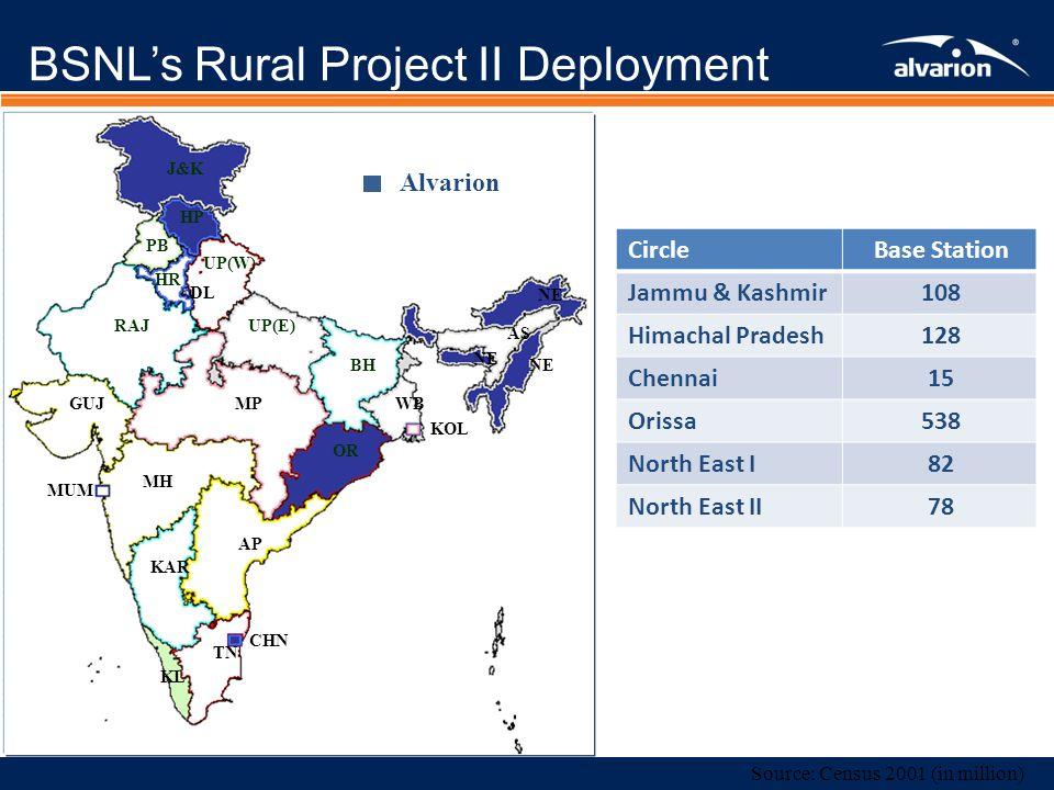 BSNL's Rural Project II Deployment