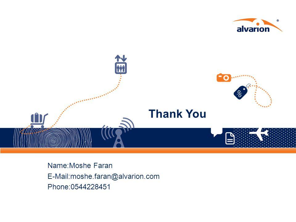 Name:Moshe Faran E-Mail:moshe.faran@alvarion.com Phone:0544228451